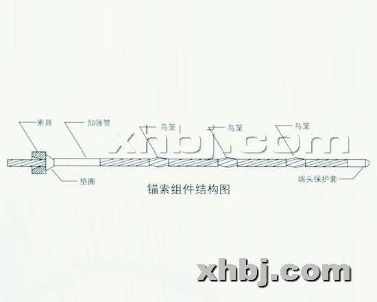 香河板金网提供生产锚索组件结构图厂家